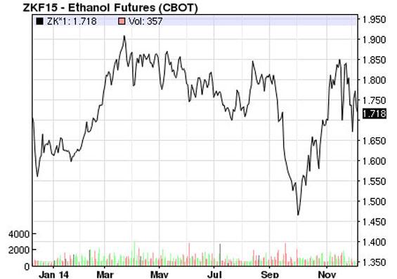 Chen TER Chart 12092014