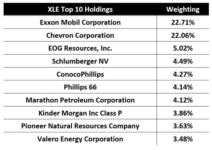 XLE Holdings